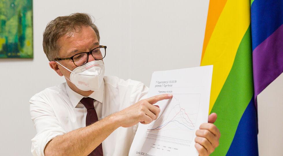 Anschober - Gesundheitsminister Rudolf Anschober. - © Carolina Frank