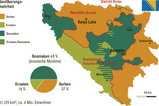 Bosnien ethnisch Karte - © Grafik:  APA (Bildbearbeitung: Rainer Messerklinger)